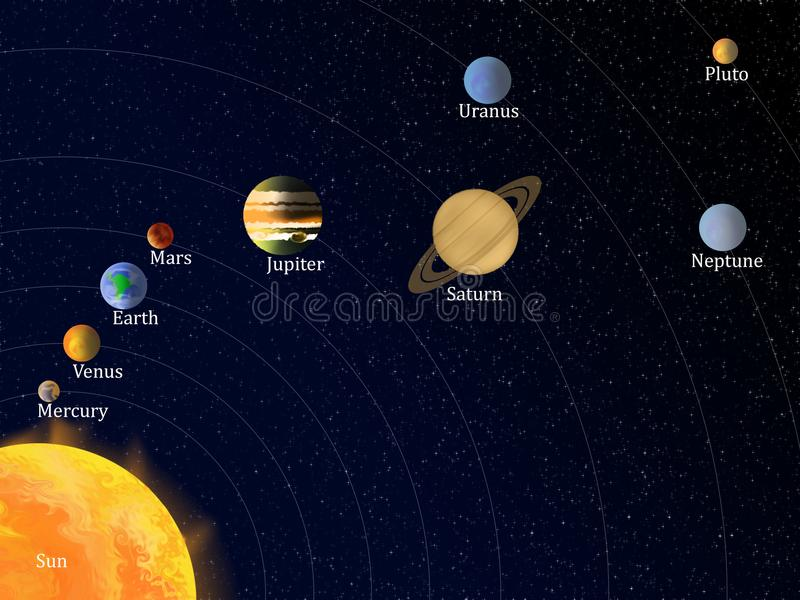 Solar System With Names Of Planets Stock Illustration ...