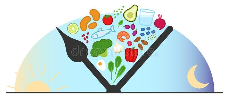 Digiuno intermittente, cibo del tempo limitato Alimenti sani fra le mani di orologio, alba, alba, crepuscolo, finestra quotidiana illustrazione vettoriale