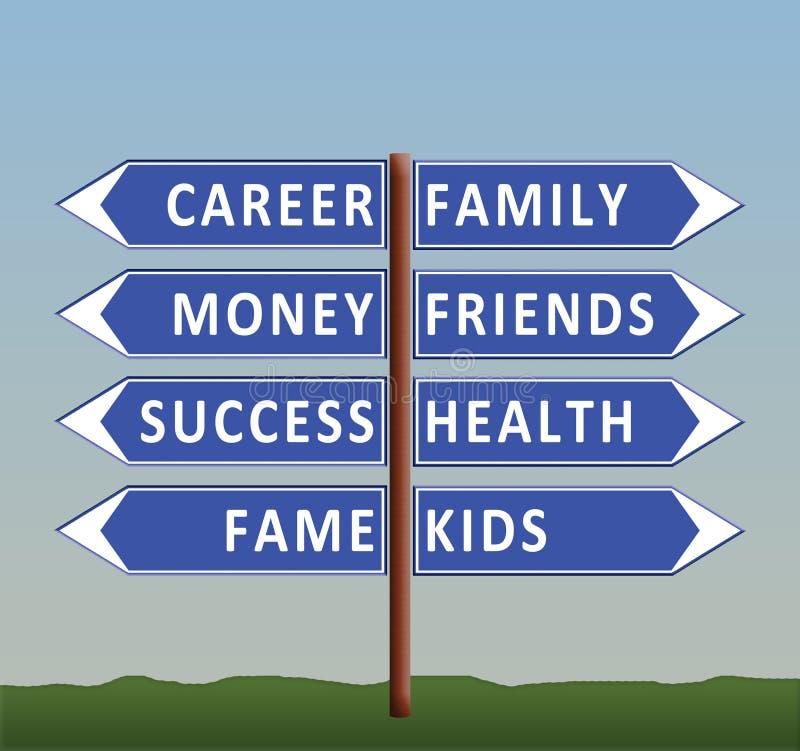 Dilemma des Lebens: Karriere oder Familie stock abbildung