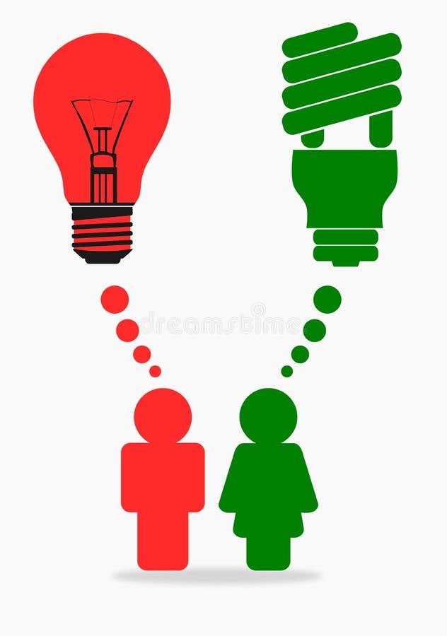 Dillemma da energia da economia dos pares