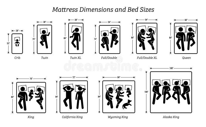 Dimensões do colchão e tamanhos da cama ilustração do vetor
