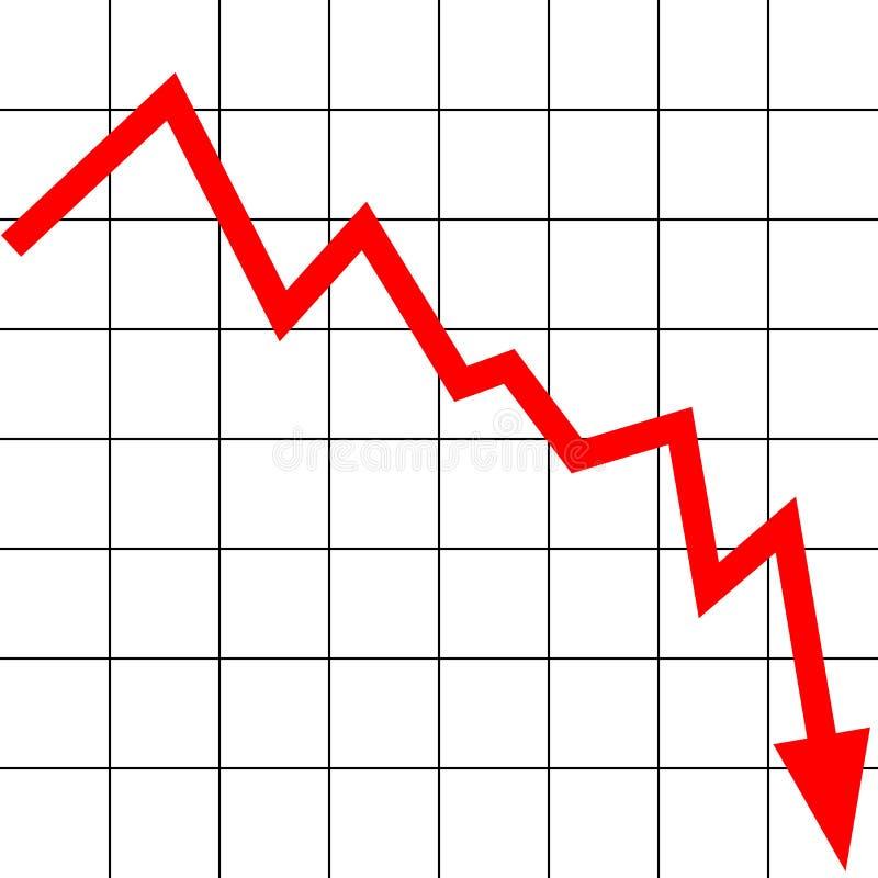 Diminuição do gráfico ilustração royalty free