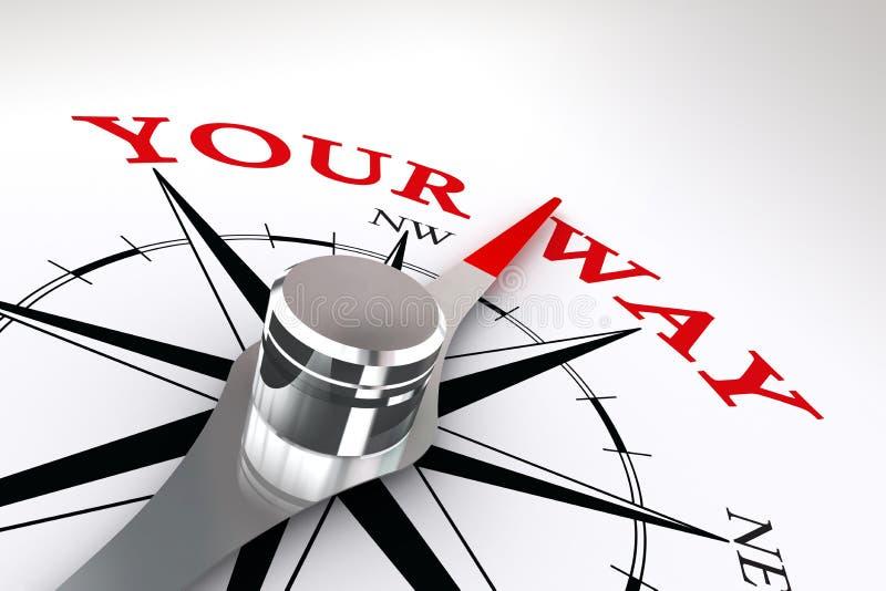 Din begreppsmässiga kompass för vägen steg royaltyfri illustrationer