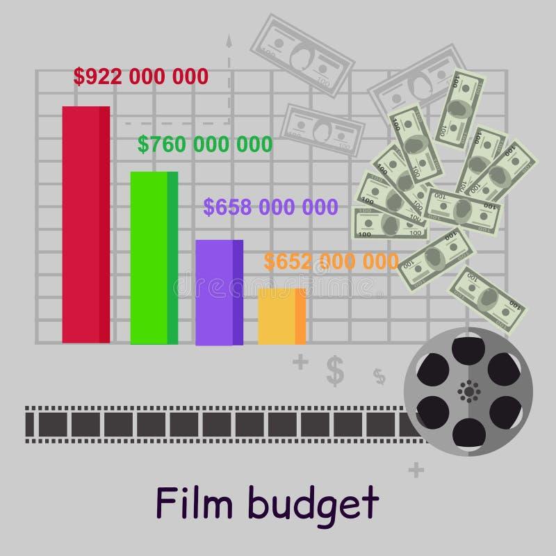 Dinheiro de orçamento Infographics do filme ilustração stock