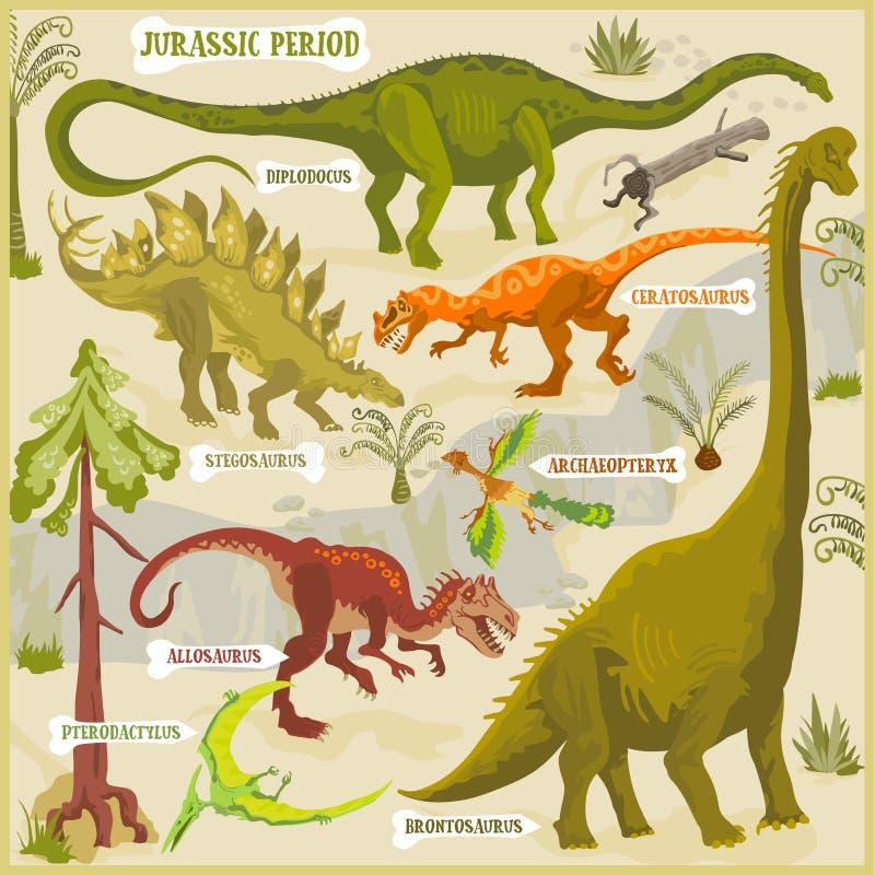 Dinosaures d'ensemble de constructeur de carte d'imagination d'illustration de terre de format de vecteur de période jurassique illustration de vecteur