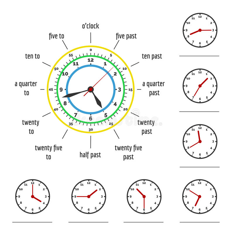 Dire l'illustrazione di vettore di tempo royalty illustrazione gratis