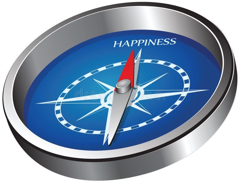 Dirección de la felicidad