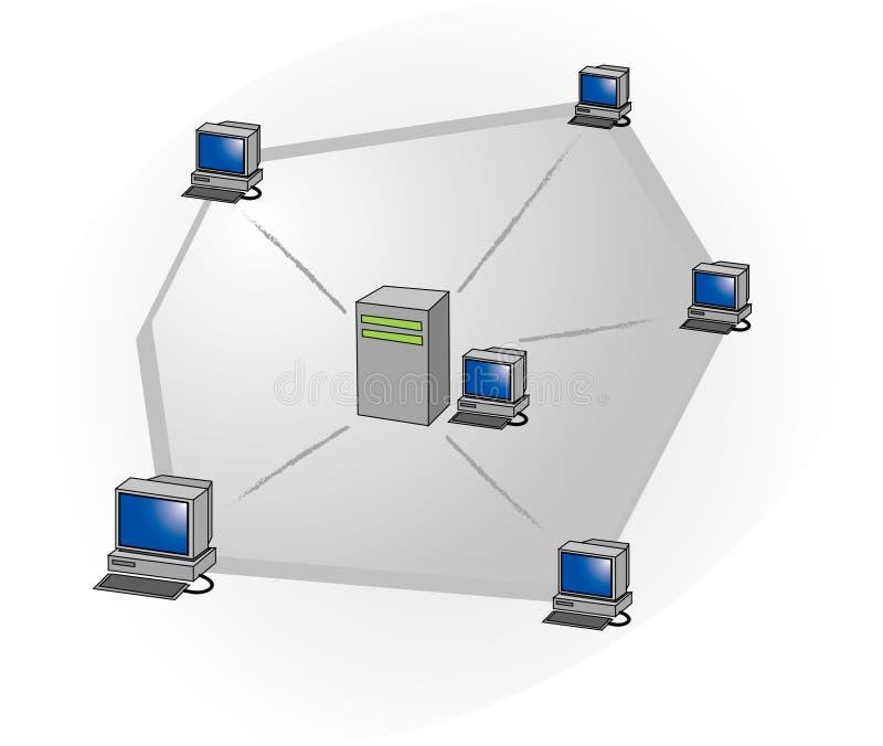 Dirección de la red ilustración del vector