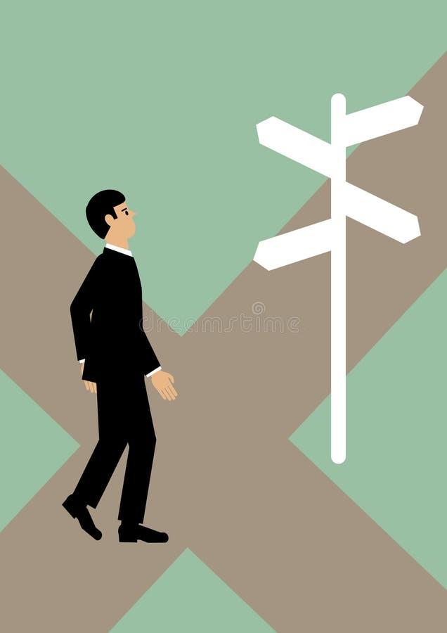 Direcciones del negocio ilustración del vector