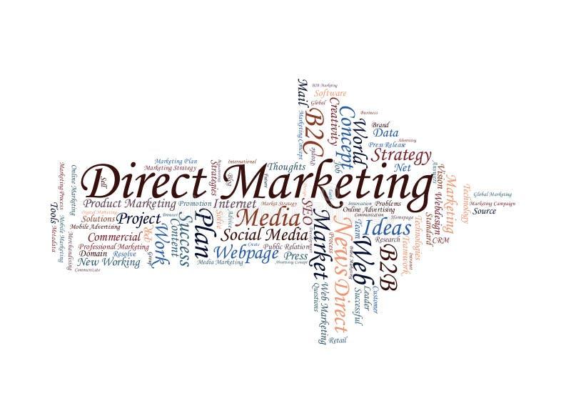 Direct-marketing woordwolk stock afbeelding