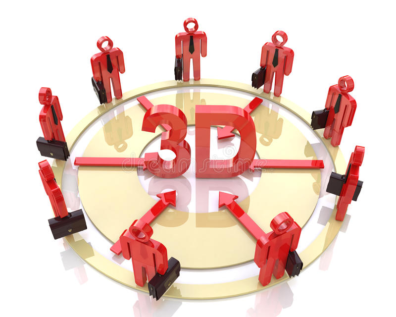 Direction of the business to 3d