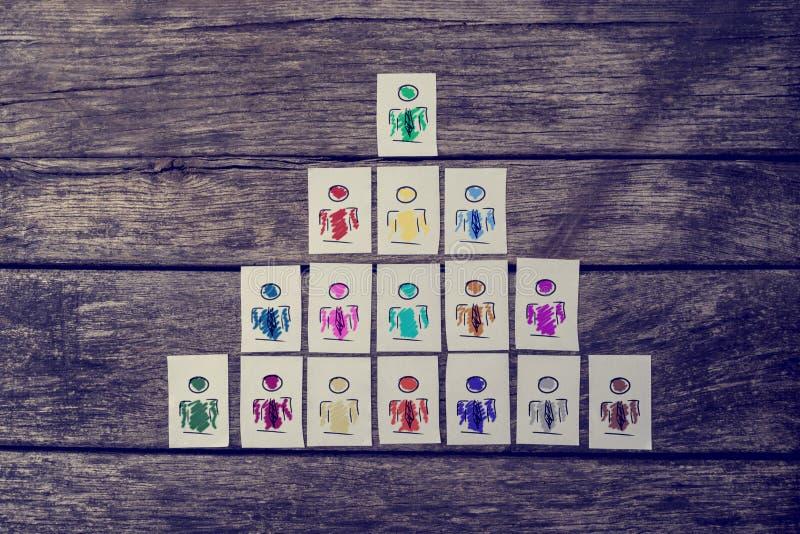 Direction, ressources humaines et concept de gestion d'équipe photos libres de droits