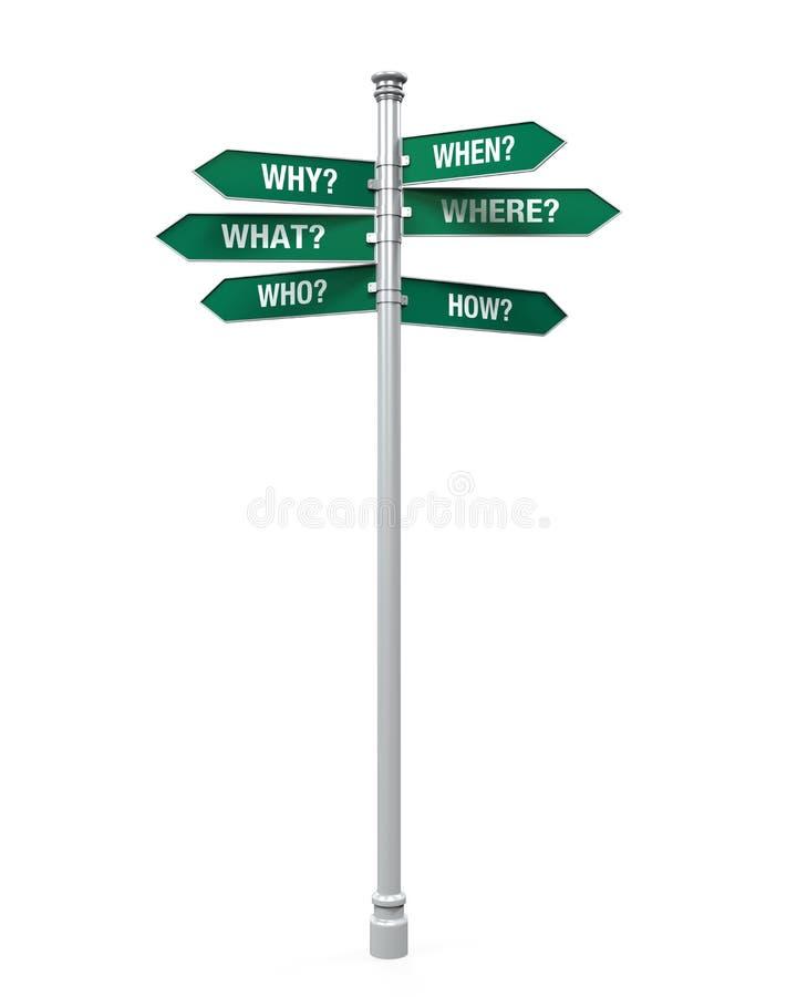 Directions de signe avec des mots de question illustration stock