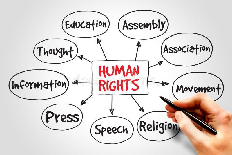 Direitos humanos foto de stock