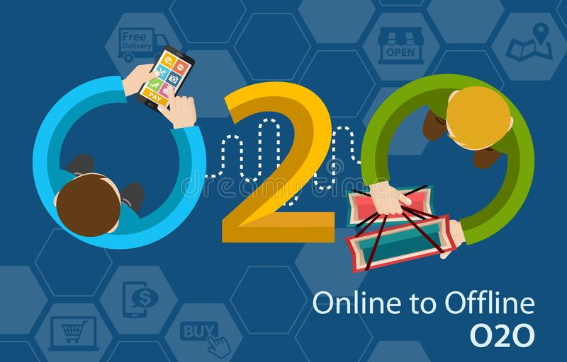 Direktanslutet till offline-erfarenhet Infographic för O2O-shoppingdetaljhandel royaltyfri illustrationer