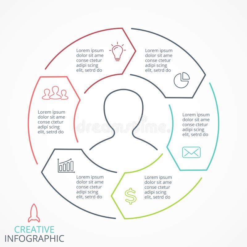 Dirigez infographic linéaire de flèches de cercle, diagramme, graphique, présentation, diagramme Concept de cycle économique avec illustration de vecteur