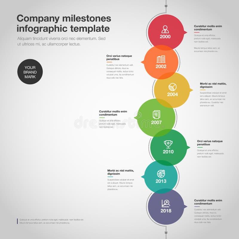 Dirigez infographic pour le calibre de chronologie d'étapes importantes de société avec les bulles colorées illustration stock