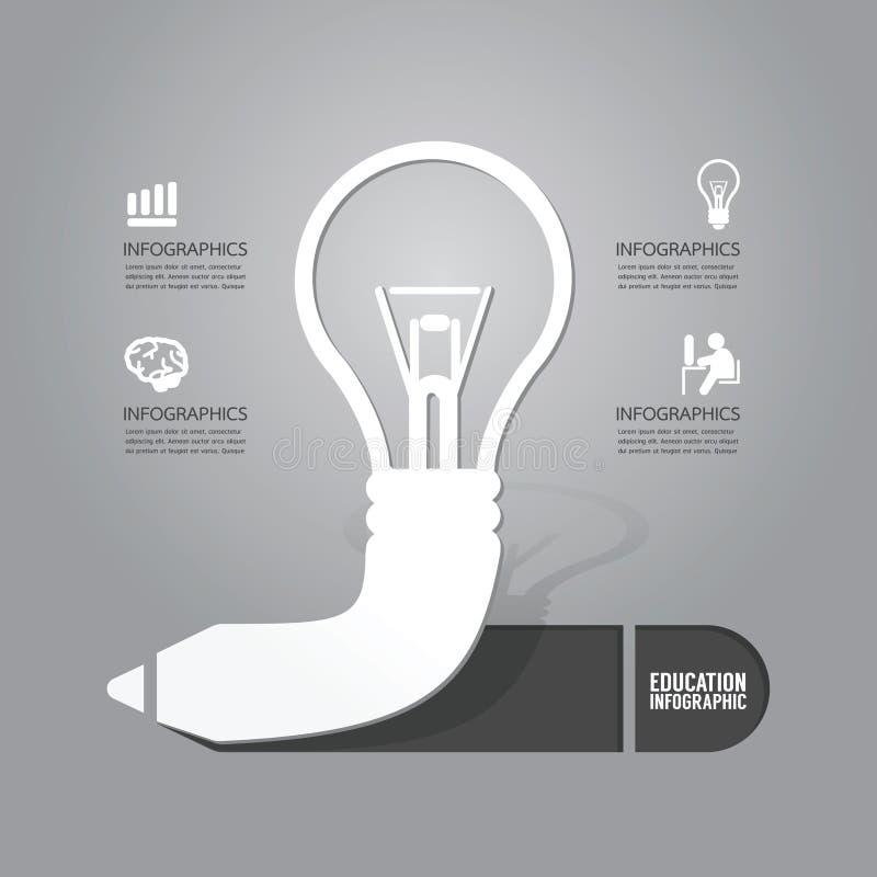Dirigez l'ampoule avec le concept d'icône de crayon de l'idée Conception illustration de vecteur