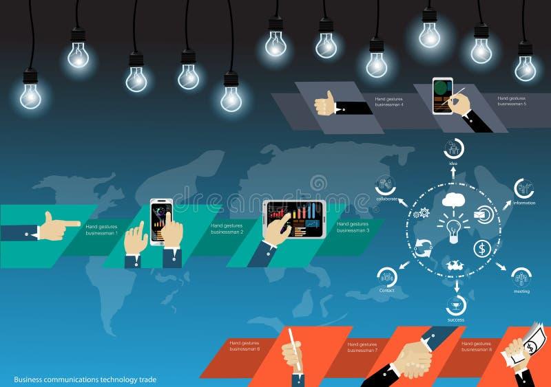 Dirigez l'homme d'affaires avec la technologie des communications dans le monde entier avec le mobile, le comprimé, les ordinateu illustration libre de droits