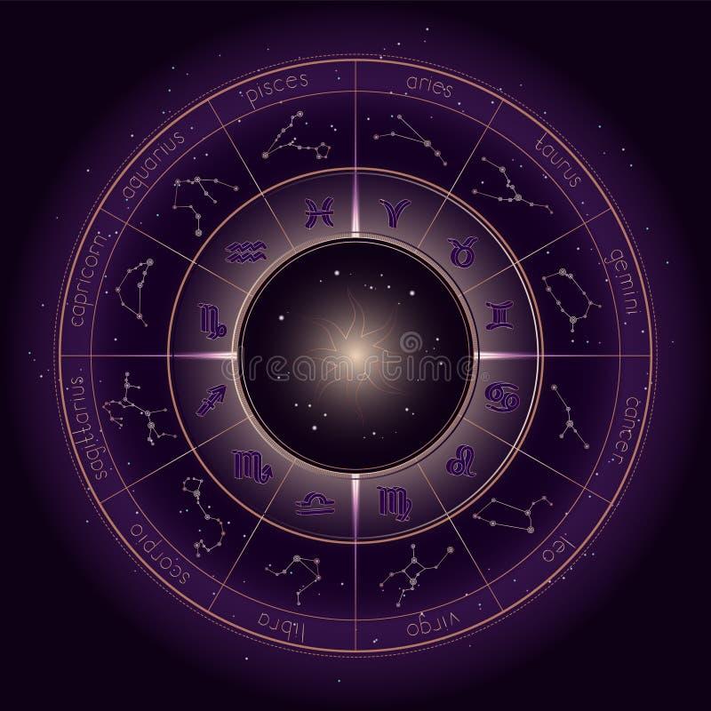Dirigez l'illustration avec le cercle d'horoscope, les symboles de zodiaque et les constellations d'astrologie sur le fond étoilé illustration libre de droits