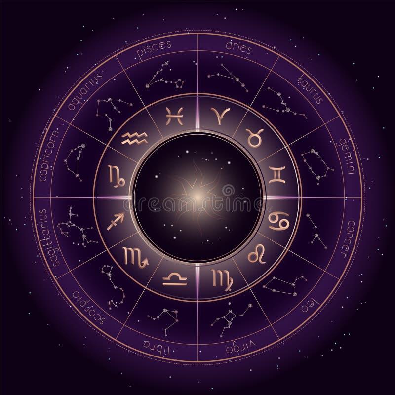Dirigez l'illustration avec le cercle d'horoscope, les symboles de zodiaque et les constellations d'astrologie sur le fond étoilé illustration de vecteur
