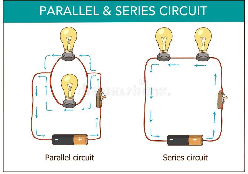Dirigez l'illustration d'une série et des circuits parallèles illustration stock