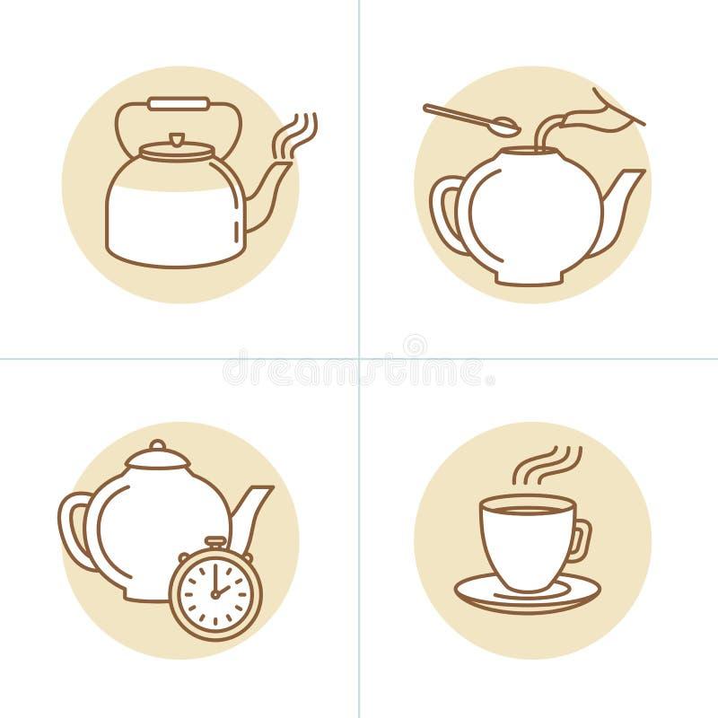 Dirigez l'illustration dans le style linéaire à la mode - instru d'infusion de thé illustration de vecteur