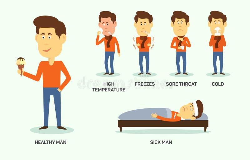 Dirigez l'illustration de l'homme malade et en bonne santé avec la glace illustration stock