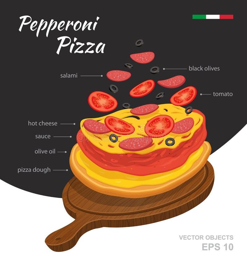Dirigez l'illustration de la pizza de pepperoni chaude savoureuse sur le conseil en bois illustration de vecteur
