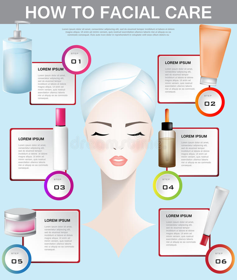 Dirigez l'illustration des femmes comment faire un pas nettoyage et s'inquiéter son visage illustration stock