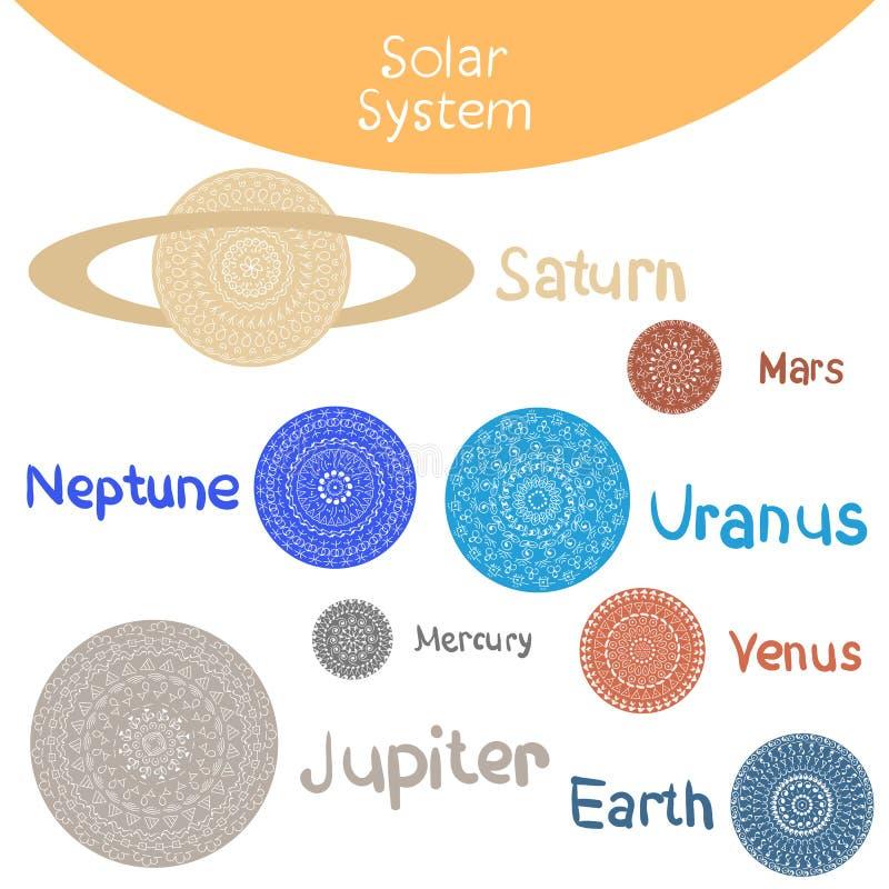 Dirigez l'illustration, système solaire, concept de carte illustration de vecteur