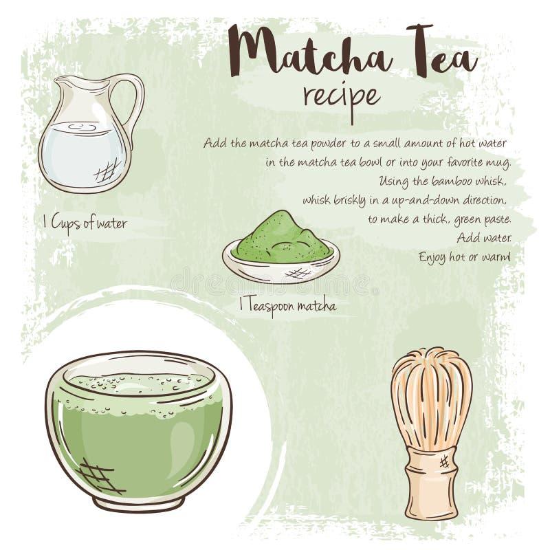 Dirigez l'illustration tirée par la main de la recette de thé de matcha avec la liste d'ingrédients illustration stock