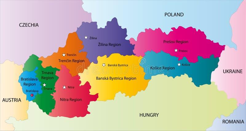 Dirigez la carte de la Slovaquie illustration de vecteur