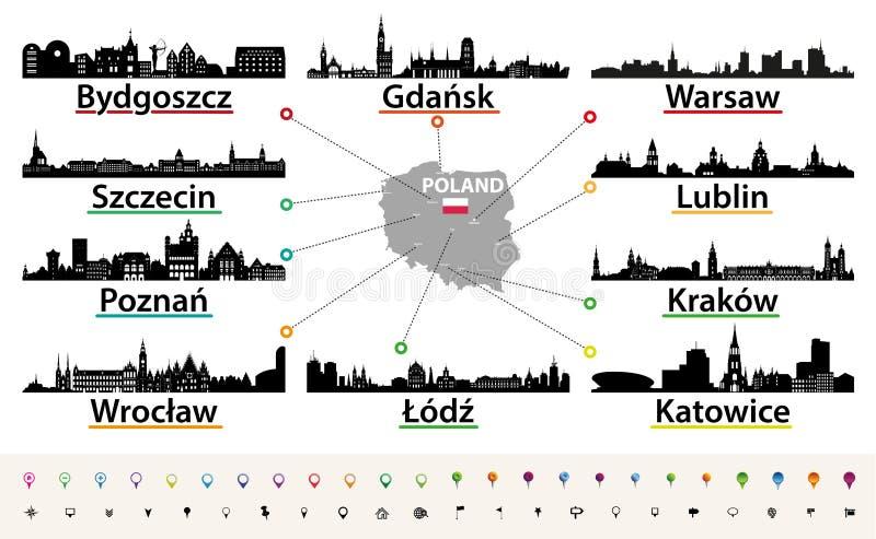 Dirigez la carte de la Pologne avec des silhouettes d'horizons de la plus grande ville illustration stock