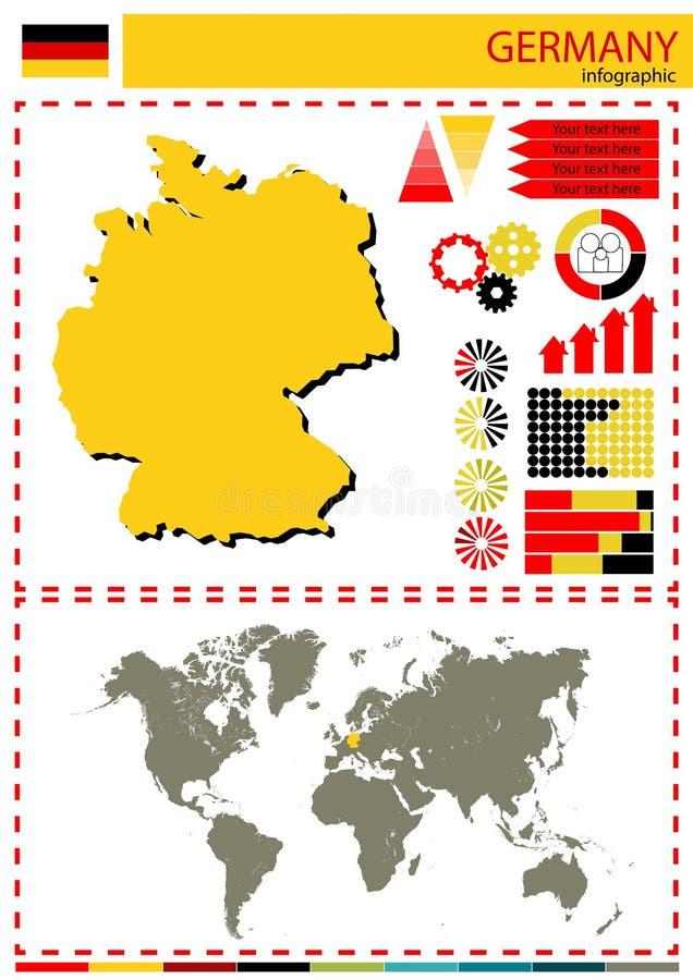 Dirigez la culture nationale de nation de pays d'illustration de l'Allemagne concentrée illustration de vecteur