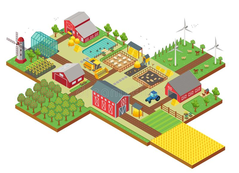 Dirigez la ferme 3d rurale isométrique avec le moulin, champ de jardin, animaux de ferme, arbres, moissonneuse de cartel de tract illustration libre de droits