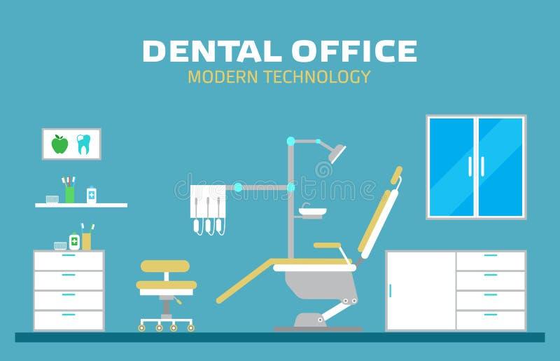 Dirigez le bureau dentaire de bannière plate avec des outils de siège et d'équipement Illustration médicale de fauteuil Calibre c illustration stock