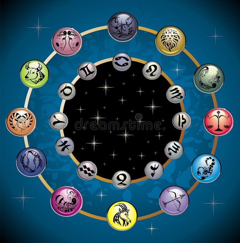 Dirigez le cercle avec les signes et le constell illustration libre de droits
