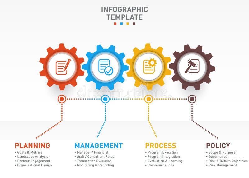 Dirigez le cercle de style de vitesse d'affaires et d'industrie infographic illustration libre de droits