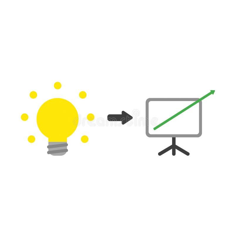 Dirigez le concept d'icône de l'ampoule rougeoyante avec la flèche de diagramme de ventes illustration libre de droits