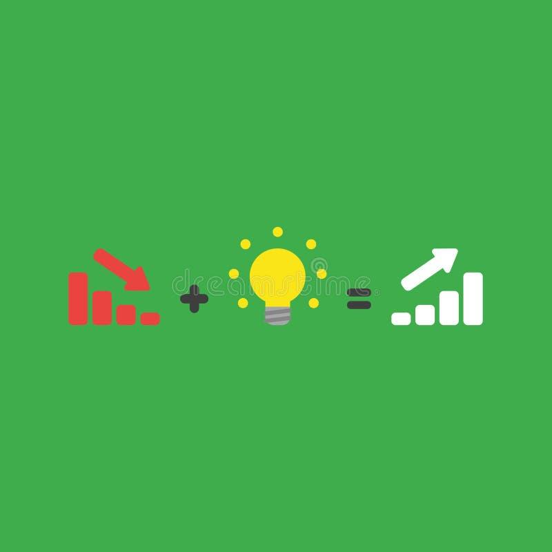Dirigez le concept d'icône de la barre analogique de ventes abaissant rougeoyer plus illustration de vecteur
