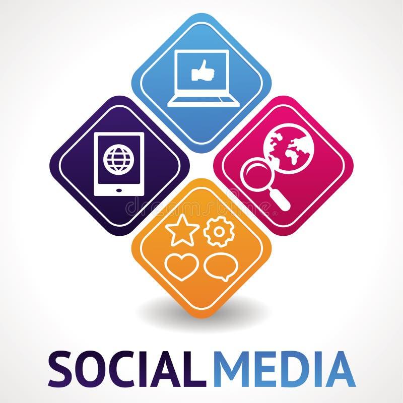 Dirigez le concept social de medias illustration libre de droits
