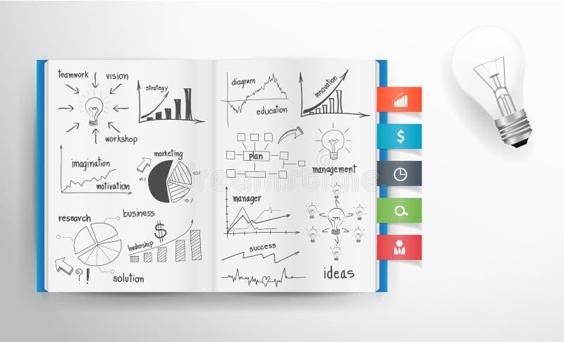 Dirigez le dessin de concept et de graphique d'affaires sur le livre illustration libre de droits