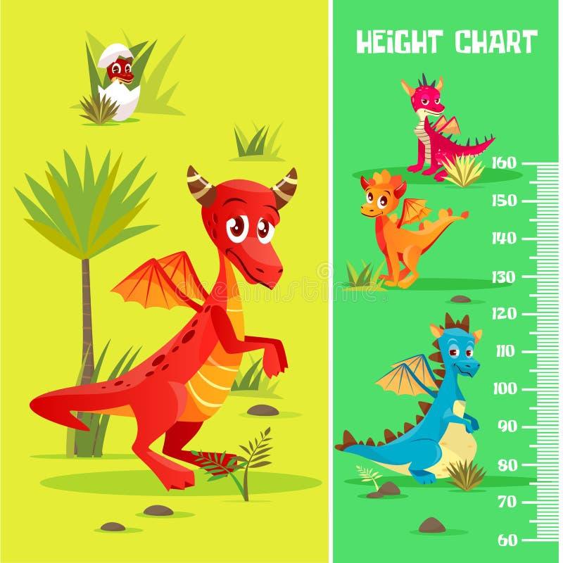 Dirigez le diagramme de taille, dinosaures de bébé de mètre de mur illustration libre de droits