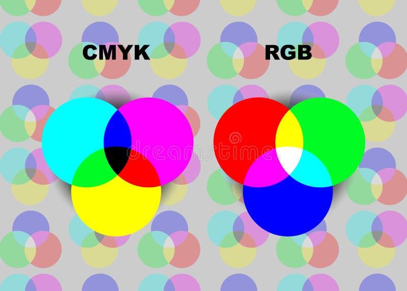 Dirigez le diagramme expliquant la différence des modes entre de CMYK et de RVB couleur D'isolement illustration de vecteur
