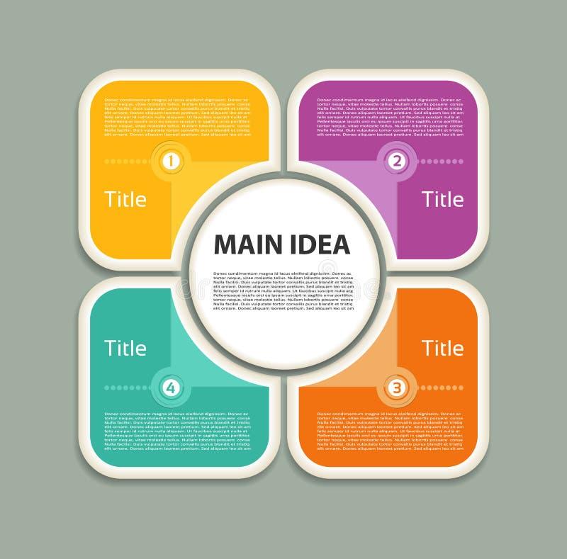 Dirigez le fond de progrès/le choix ou version de produit illustration libre de droits