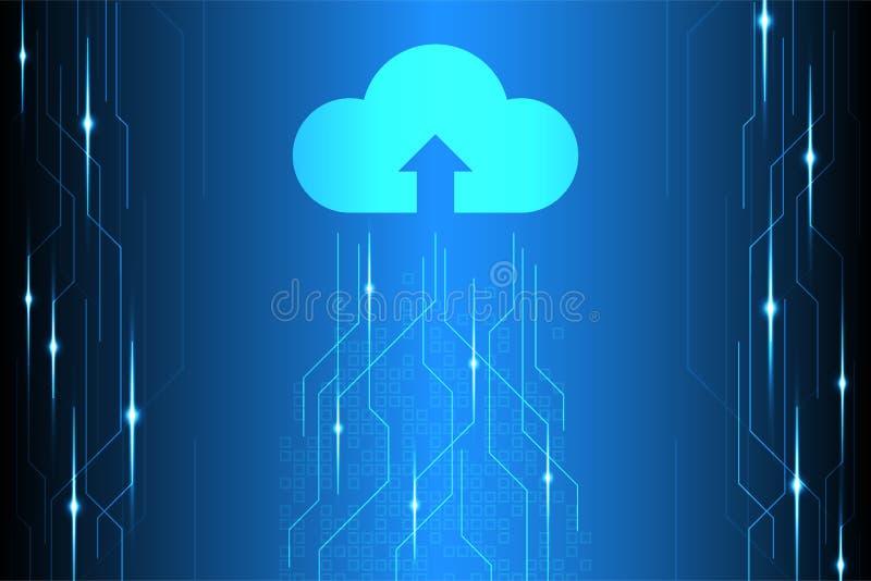 Dirigez le téléchargement abstrait de technologie de fond de l'avenir illustration libre de droits