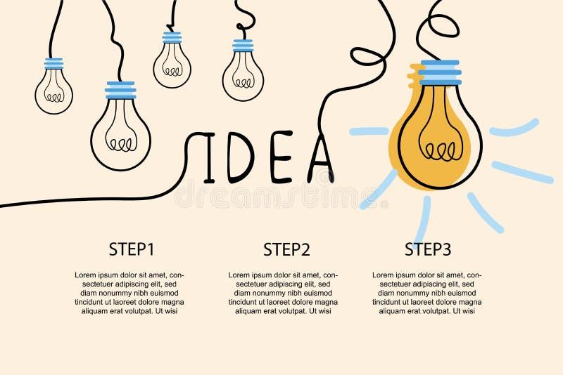 Dirigez les icônes d'ampoule avec le concept de l'idée Griffonnage original illustration libre de droits