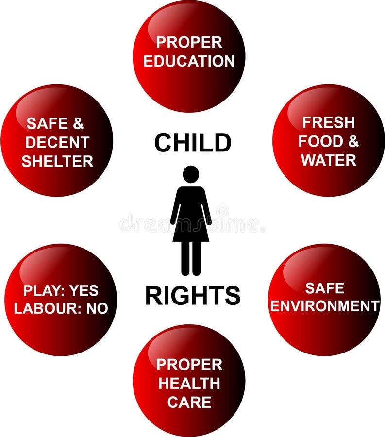 Diritti del bambino illustrazione di stock