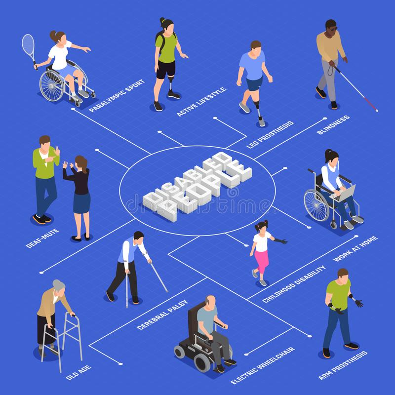 Disabled People Isometric Flowchart. Disabled injured people active life style isometric flowchart with paralympic tennis player leg amputee walking vector stock illustration
